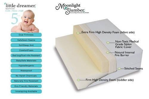 Moonlight Slumber Little Dreamer Best Baby Crib Mattresses