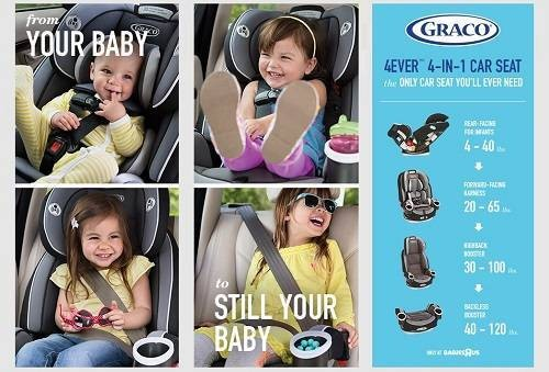 Graco 4ever All-in-One Best Convertible Car Seat