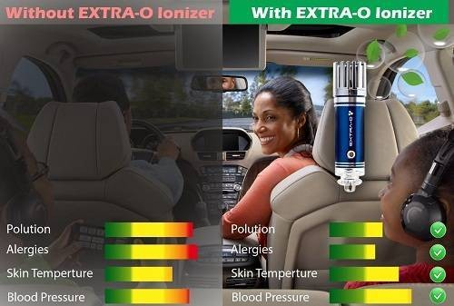 Car Air Purifier Ionizer with 12V Adapter