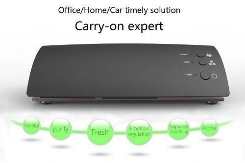WinTech 4 in 1 Portable Car Air Purifier Ionizer